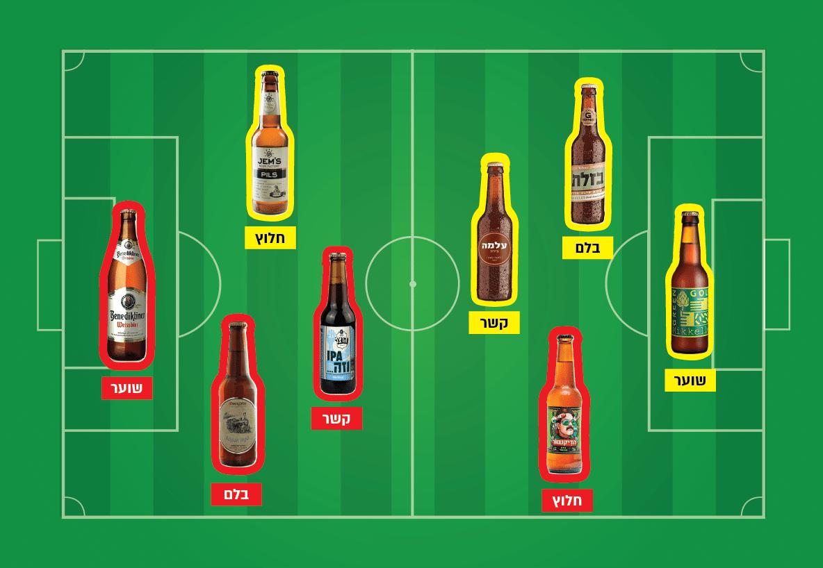 בירה וכדורגל